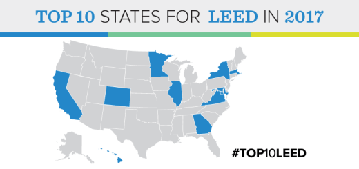 2017 top ten leed