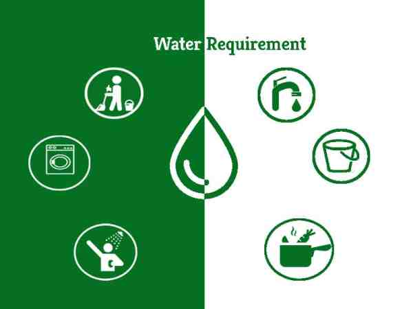 Standard Water Requirements | Greensutra | India