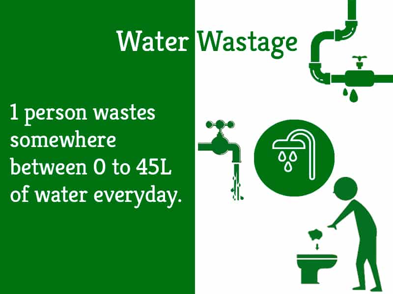 Water Wastage   Greensutra   India