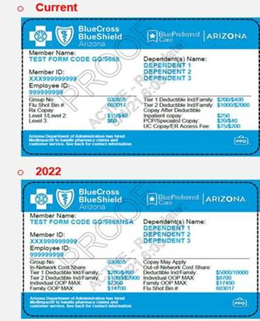 Blue Cross Blue Shield of AZ ID cards and other Updates