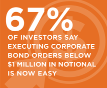 Innovations Ease Corporate Bond Trading  Greenwich Associates