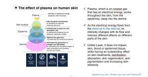 acne with plasma shower