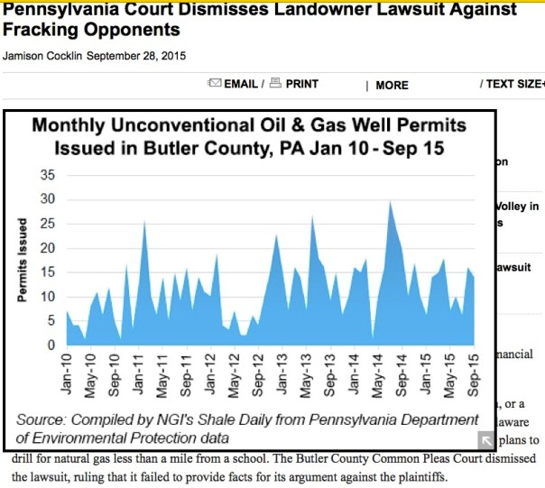 Marcellus / Shale Daily Pennsylvania Court Dismisses Landowner Lawsuit Against Fracking Opponents Jamison Cocklin September 28, 2015