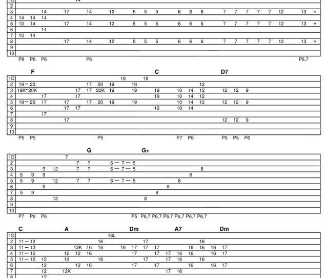 The Steel Guitar Forum View Topic Crazy Complete C6 Tab Song Audio Chords Track