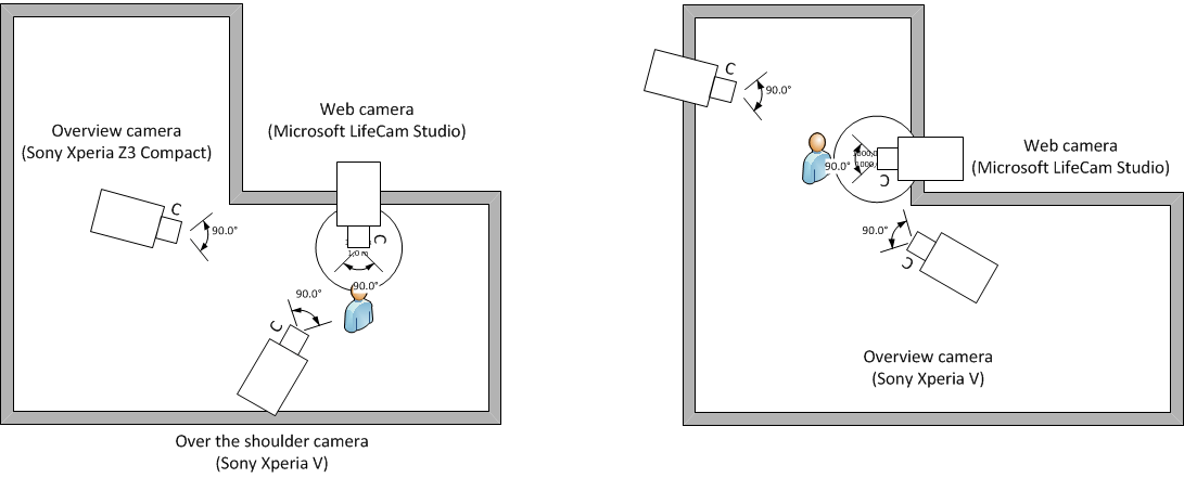 Three camera setup for remote video interviews