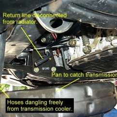 2005 Ford F 150 Front Bumper Diagram 7 Pin Round Trailer Plug Wiring Nissan Altima Oil Cooler Location, Nissan, Get Free Image About