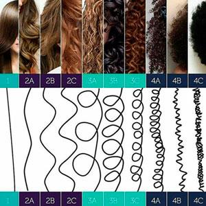 Rizos y método Curly girl