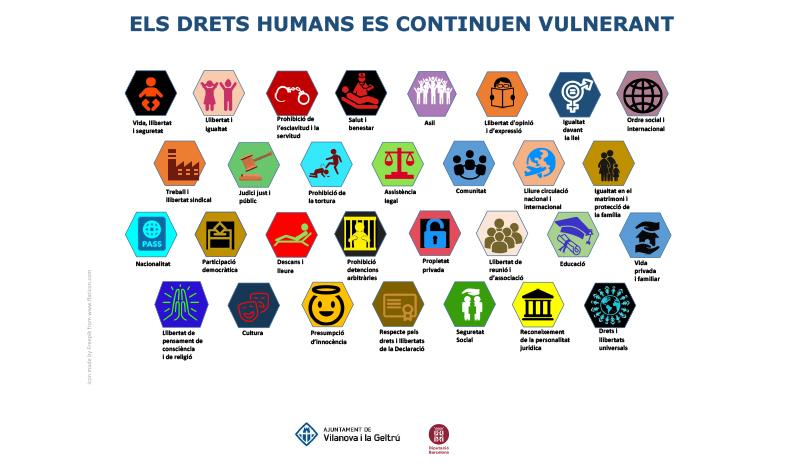 Campanya del Dia Internacional dels Drets Humans