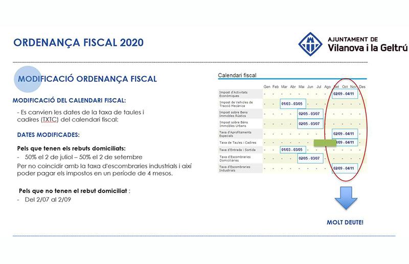 Modificació del Calendari Fiscal 2020