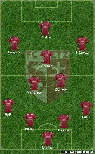 markhy0_football_club_de_metz