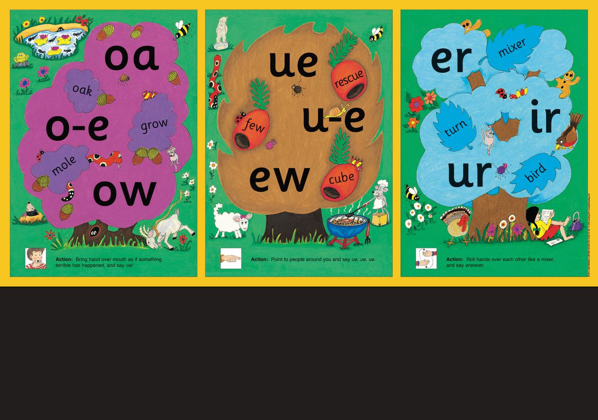 Teach Child How To Read Jolly Phonics Vowel Sounds