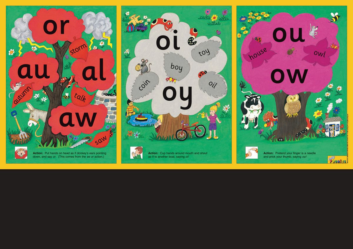Jolly Phonics Vowel Forest