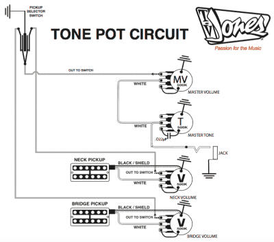 Single Humbucker Pickup Wiring Diagram Single Humbucker
