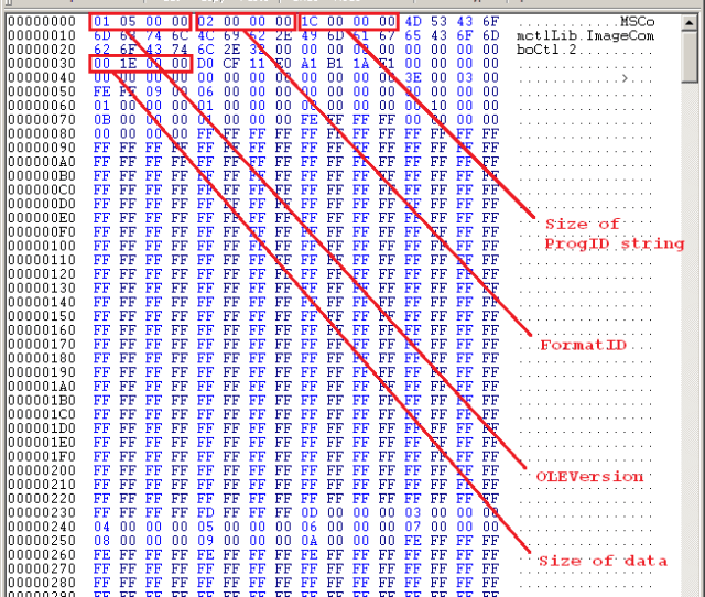 The Formatid Value Of 0x00000002 Tells The Objectheader Structure That It Must Be Followed By An Embeddedobject Structure The Main Value To Look At Was The