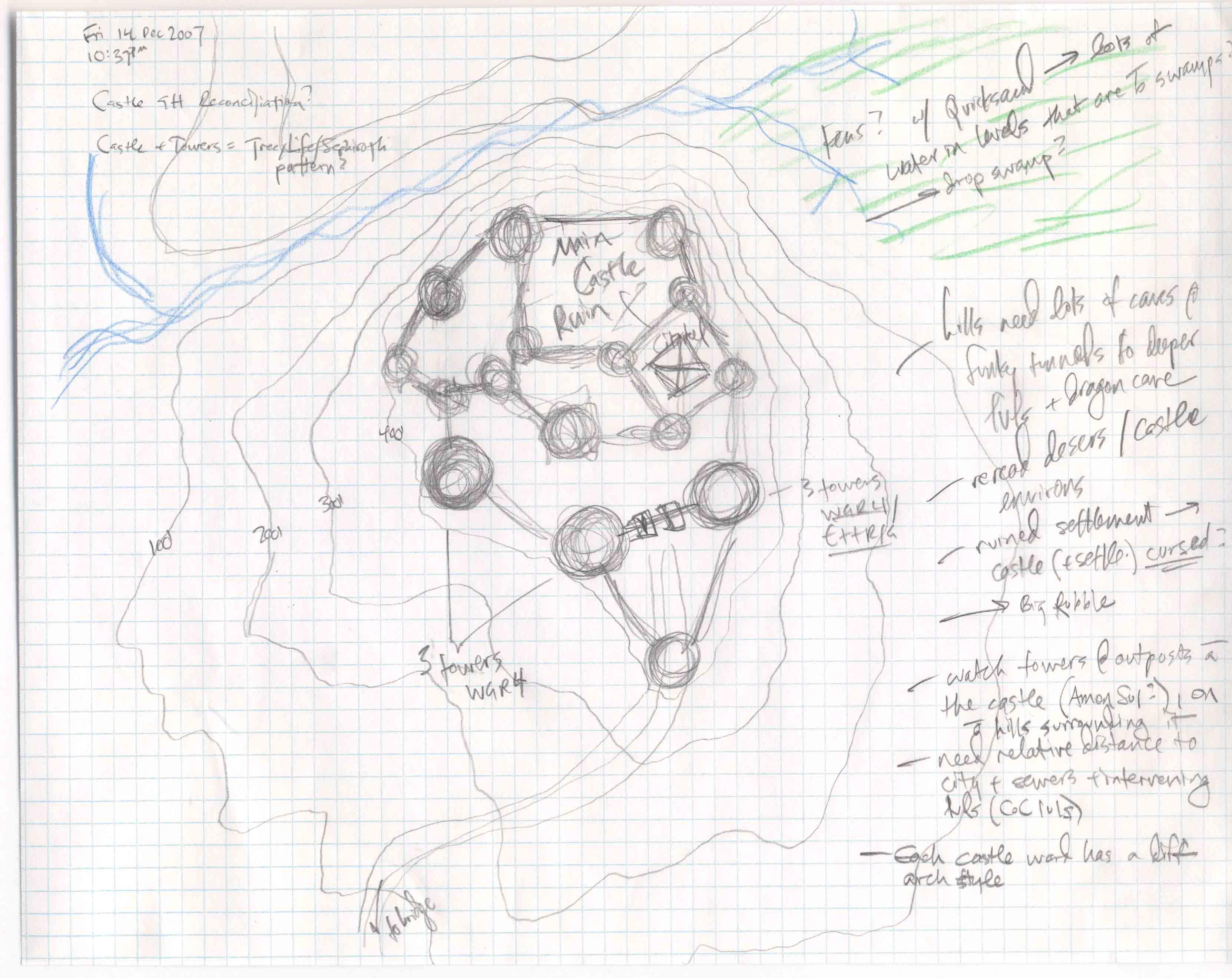 grodog's Greyhawk Castle Archive: grodog's Version of