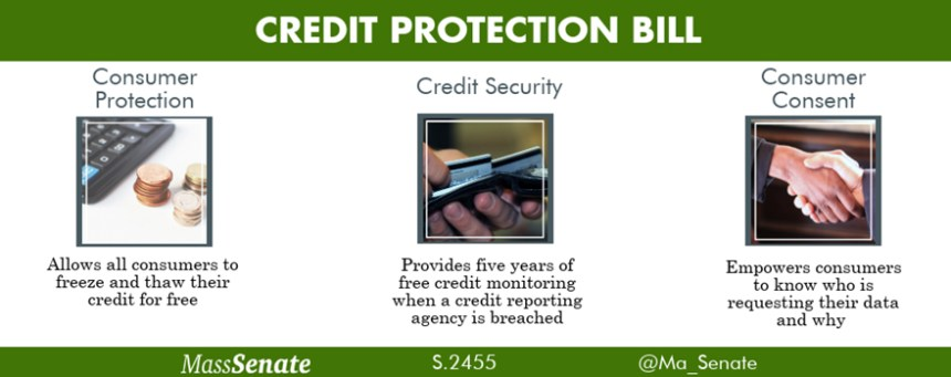 """S.2455, """"An Act relative to consumer protection from security breaches,"""" was crafted to help consumers protect their sensitive information before, during, and after a security breach; submitted graphic."""