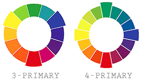 3 and 4 primary colour wheels