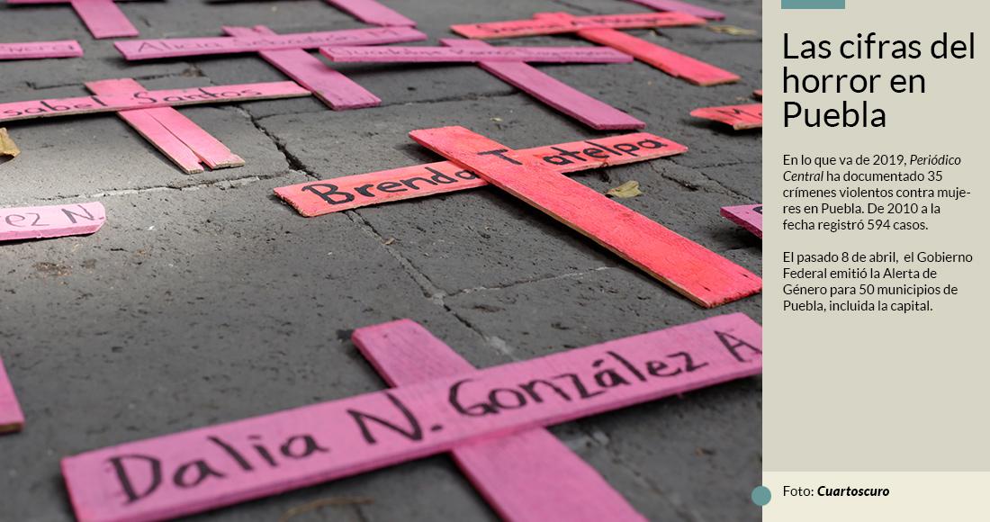 Karla, Paulina, Tania, Zendy, Rocío y cientos de nombres más. Años y años de feminicidios en Puebla…