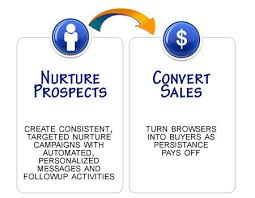 browser to buyer