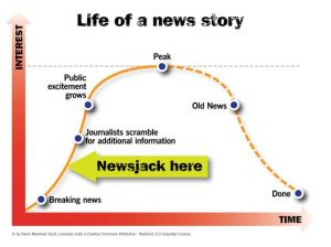 news jacking