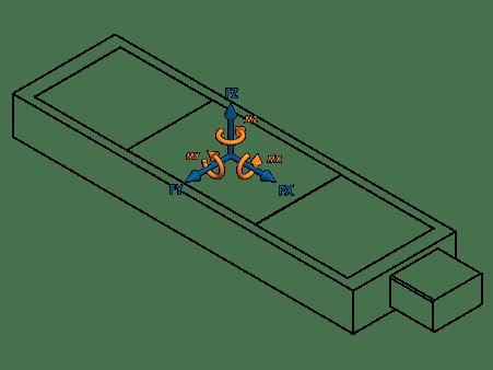 Elevator Limit Switch Wiring Diagram Limit Switch Furnace