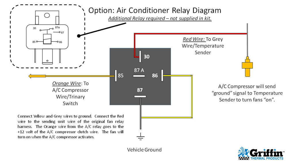 hight resolution of ac relay wiring diagram rh griffinrad com 2001 ford f 150 relay modules 97 ford