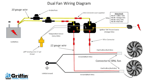 small resolution of dual fan wiring diagram rh griffinrad com electric cooling fan wiring diagram basic fan relay wiring