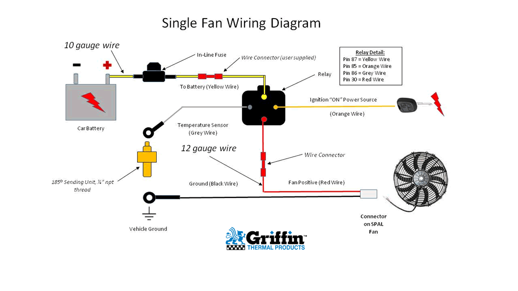 spal thermo fan wiring diagram mansfield flush valve best library single rh griffinrad com cooling relay