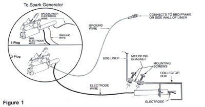 Gas Grill Ignitor Wiring Diagram. troubleshooting