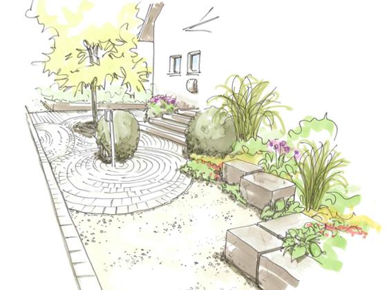Beispiele  Grimm Fr Garten Naturpools und Landschaftsbau