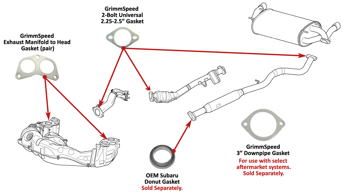 hight resolution of exhaust diagram brz wiring diagram data val exhaust diagram brz