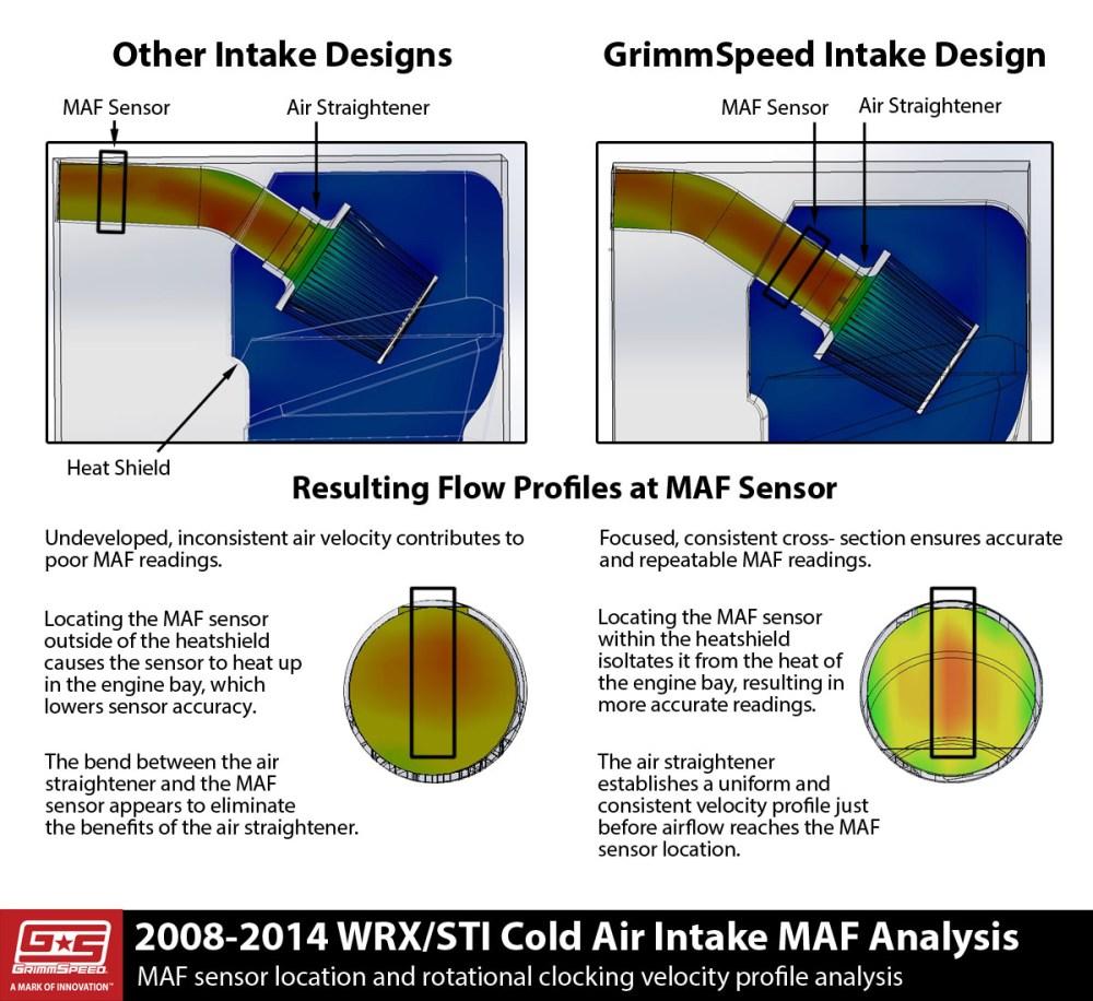 medium resolution of intake subaru 0814 wrxsti 15 original jpg