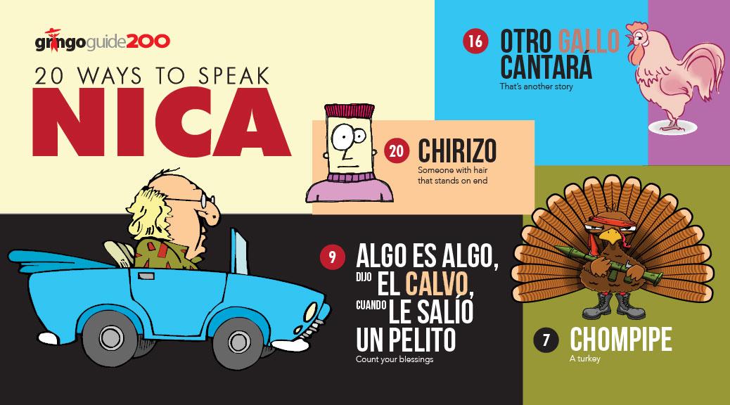20 Ways to Speak Like a Nicaraguan