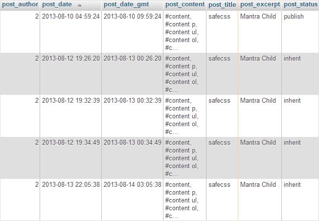 Jetpack custom CSS revisions.