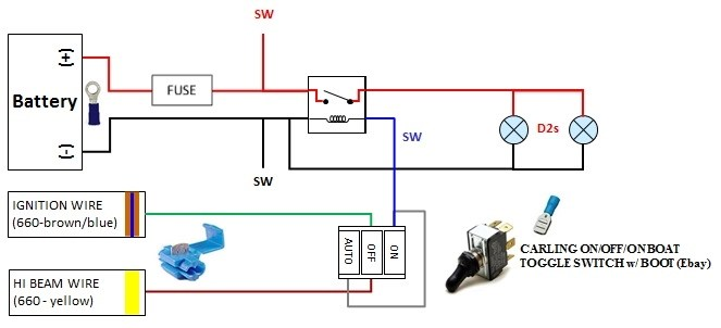 ez efi wiring diagram bmw e39 audio how to: your aftermarket lights - yamaha grizzly atv forum