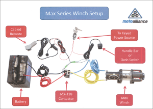 Wiring a winch ?  Yamaha Grizzly ATV Forum