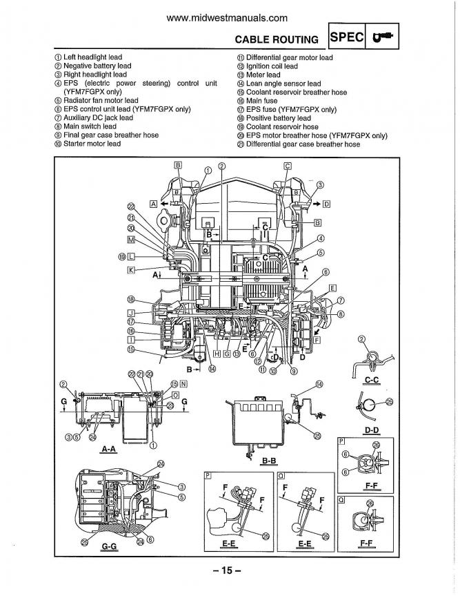 Yamaha Raptor 660 Wiring Diagram. Yamaha. Wiring Diagram