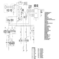 Yamaha Atv Solenoid Wiring Diagram Race Car 1996 Bigbear 350 4x4 Grizzly Forum