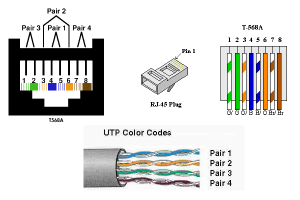 cat6 keystone jack wiring diagram cat cat5