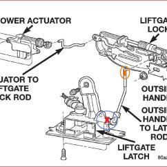 2004 Jeep Grand Cherokee Door Lock Wiring Diagram Led Strip Light Auto Parts Catalog
