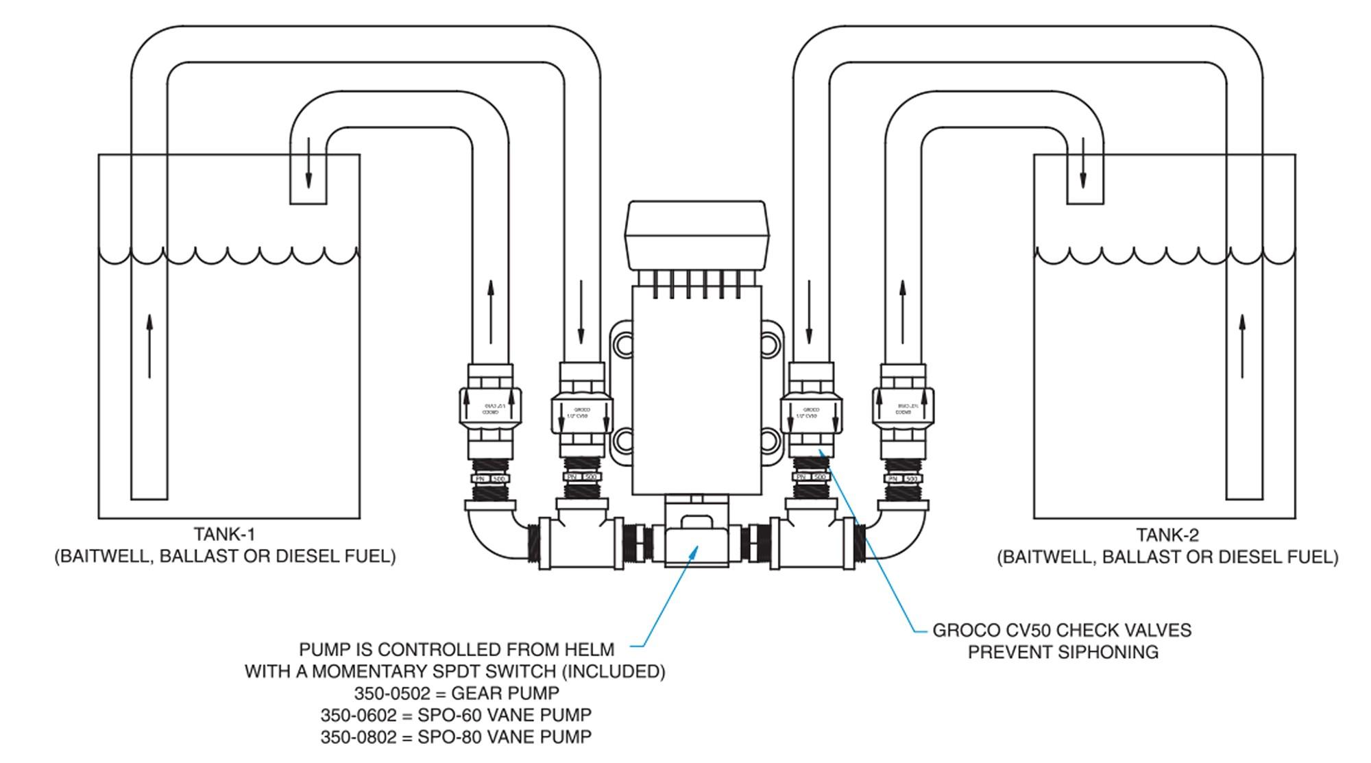 350-0602-12 Fuel Transfer Kit keeps prime and breaks
