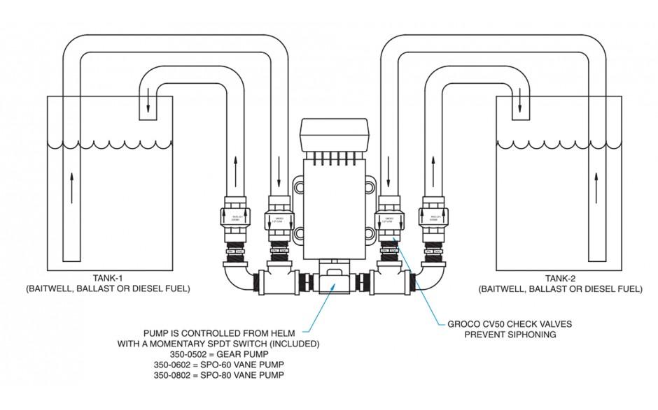350-0801-12 Fuel Transfer Kit keeps prime and breaks