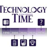 Technology: A Tour Through Time