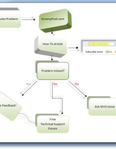 Groovypost flow chart also how to make  in microsoft word rh