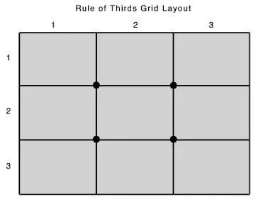 Photography Rule of thirds grid layout