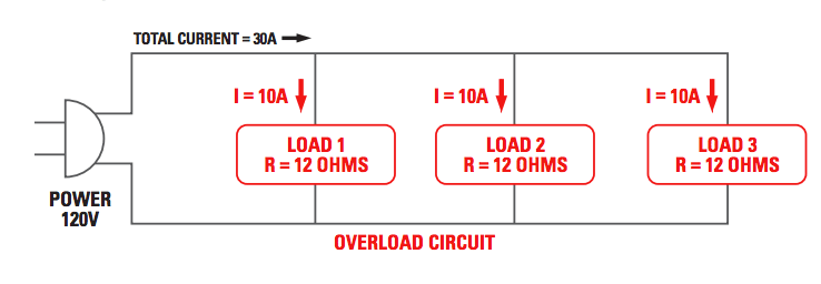 over load circuit diagram