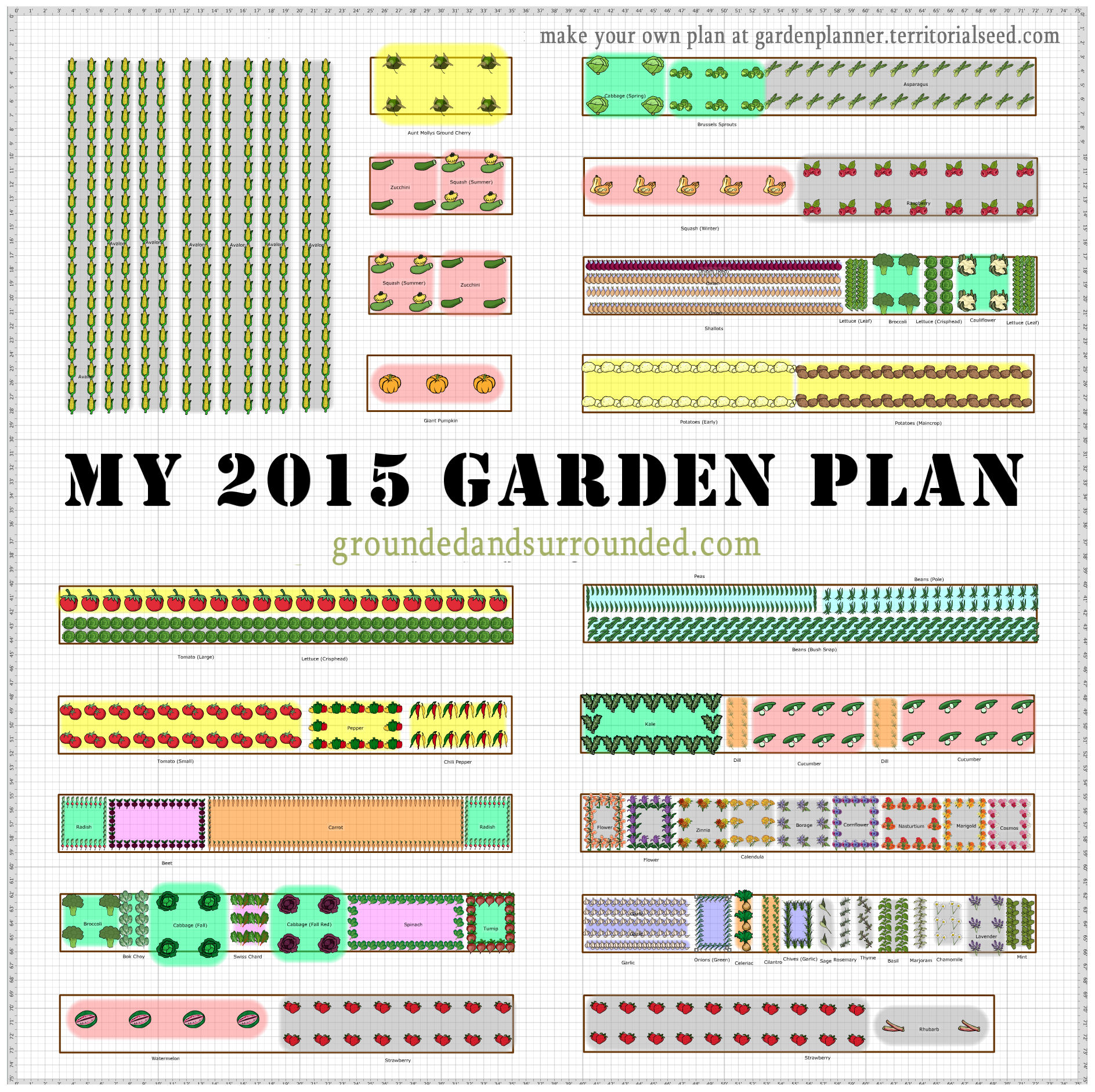 My 5 000 Sq Ft Vegetable Garden Plan Grounded & Surrounded