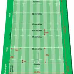 Diagram Of Football Ground With Measurements Ford Trucks Wiring Diagrams Pitch Dimensions Groundsmanship