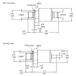 G300 Strain Gage Pressure Sensor