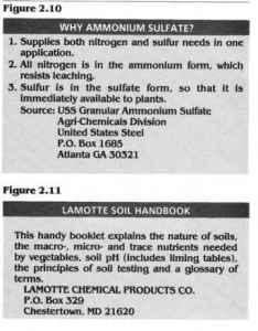 Vegetable garden fertilizer chart also liquid fertilizers gardening florence grovida rh